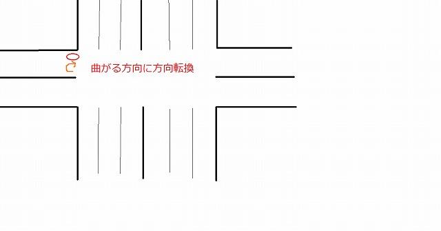 二段階右折の方法3
