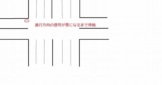 二段階右折の方法4