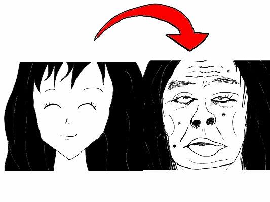老化before-after